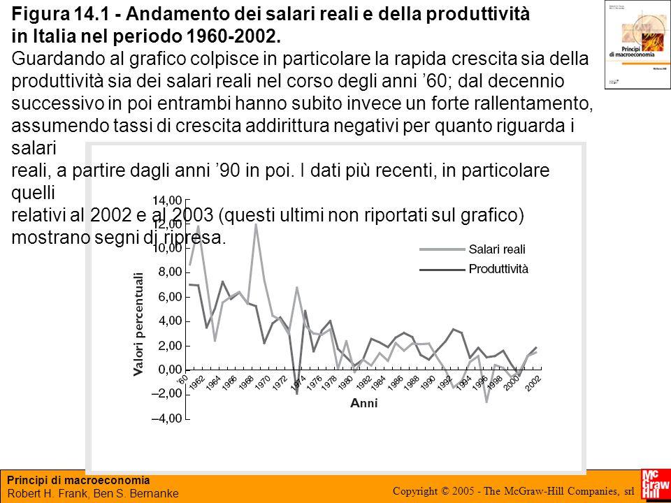 Principi di macroeconomia Robert H. Frank, Ben S. Bernanke Copyright © 2005 - The McGraw-Hill Companies, srl Figura 14.1 - Andamento dei salari reali