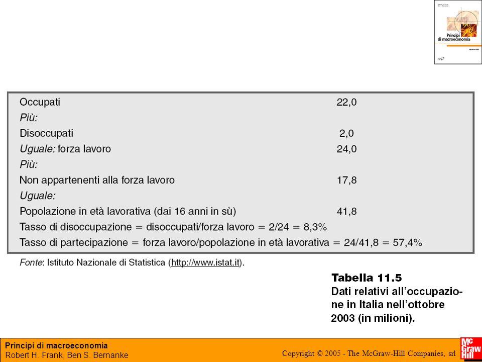 Principi di macroeconomia Robert H. Frank, Ben S. Bernanke Copyright © 2005 - The McGraw-Hill Companies, srl