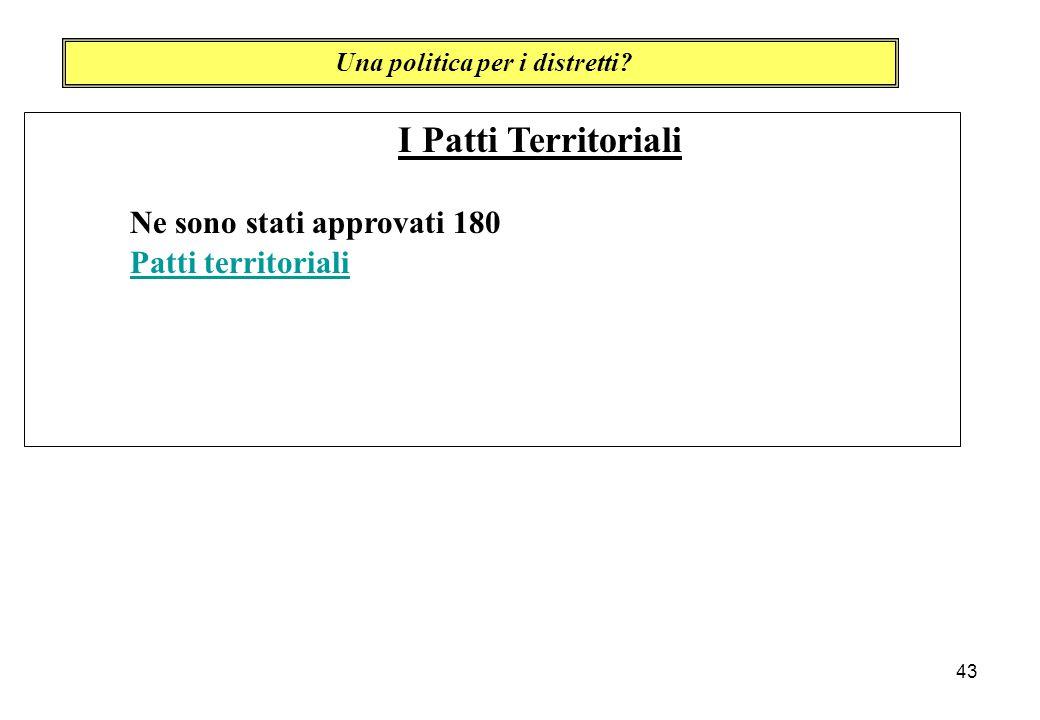 I Patti Territoriali Ne sono stati approvati 180 Patti territoriali Una politica per i distretti? 43
