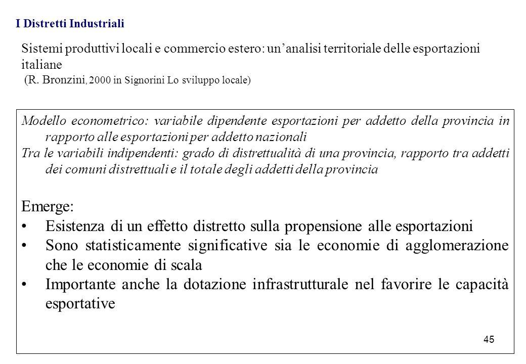 Sistemi produttivi locali e commercio estero: un'analisi territoriale delle esportazioni italiane (R. Bronzini, 2000 in Signorini Lo sviluppo locale)