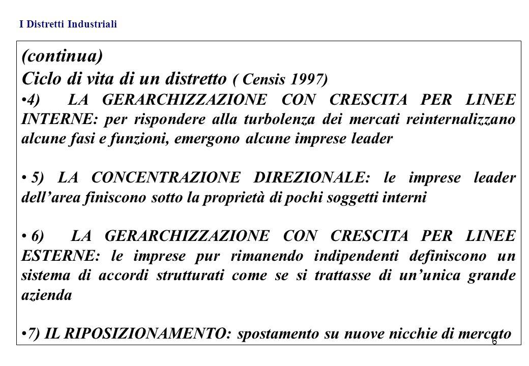 (continua) Ciclo di vita di un distretto ( Censis 1997) 4) LA GERARCHIZZAZIONE CON CRESCITA PER LINEE INTERNE: per rispondere alla turbolenza dei merc