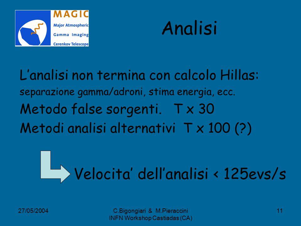 27/05/2004C.Bigongiari & M.Pieraccini INFN Workshop Castiadas (CA) 11 Analisi L'analisi non termina con calcolo Hillas: separazione gamma/adroni, stima energia, ecc.