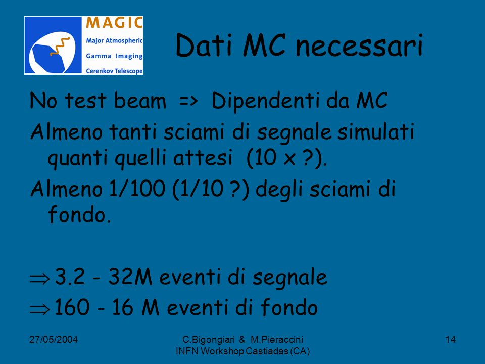 27/05/2004C.Bigongiari & M.Pieraccini INFN Workshop Castiadas (CA) 14 Dati MC necessari No test beam => Dipendenti da MC Almeno tanti sciami di segnale simulati quanti quelli attesi (10 x ).