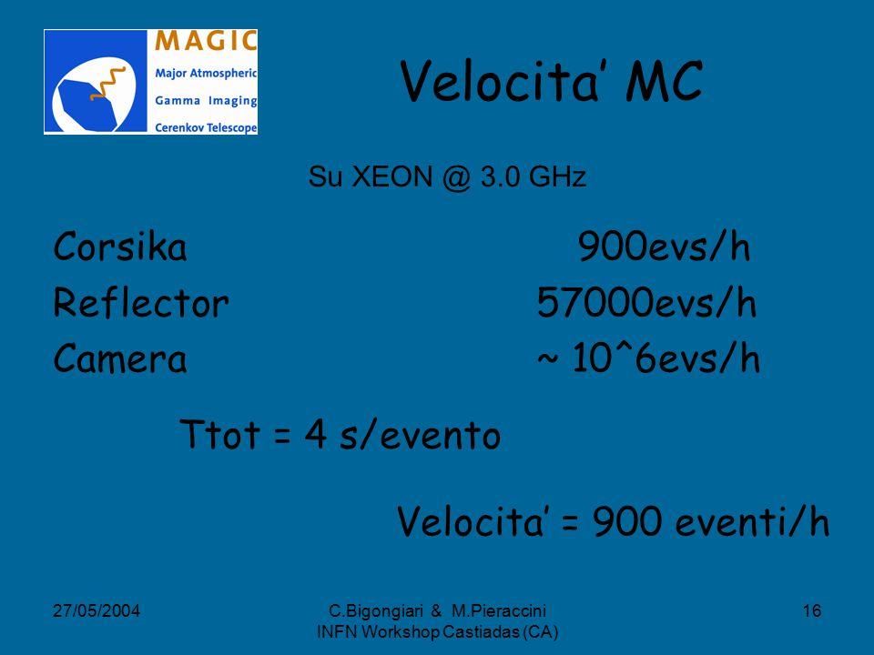 27/05/2004C.Bigongiari & M.Pieraccini INFN Workshop Castiadas (CA) 16 Velocita' MC Corsika 900evs/h Reflector 57000evs/h Camera ~ 10^6evs/h Ttot = 4 s/evento Velocita' = 900 eventi/h Su XEON @ 3.0 GHz