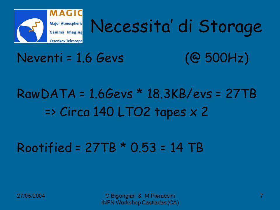 27/05/2004C.Bigongiari & M.Pieraccini INFN Workshop Castiadas (CA) 7 Necessita' di Storage Neventi = 1.6 Gevs (@ 500Hz) RawDATA = 1.6Gevs * 18.3KB/evs = 27TB => Circa 140 LTO2 tapes x 2 Rootified = 27TB * 0.53 = 14 TB