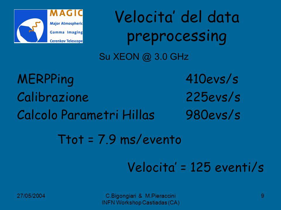 27/05/2004C.Bigongiari & M.Pieraccini INFN Workshop Castiadas (CA) 9 Velocita' del data preprocessing MERPPing 410evs/s Calibrazione 225evs/s Calcolo Parametri Hillas 980evs/s Ttot = 7.9 ms/evento Velocita' = 125 eventi/s Su XEON @ 3.0 GHz