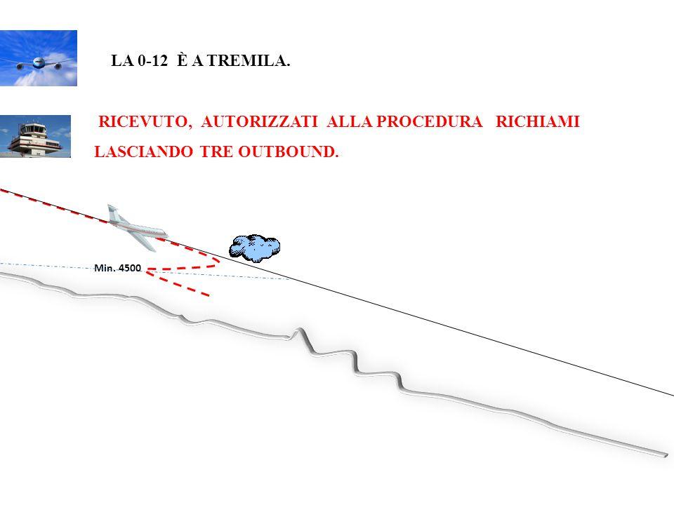 Min. 4500 LA 0-12 È A TREMILA. RICEVUTO, AUTORIZZATI ALLA PROCEDURA RICHIAMI LASCIANDO TRE OUTBOUND.