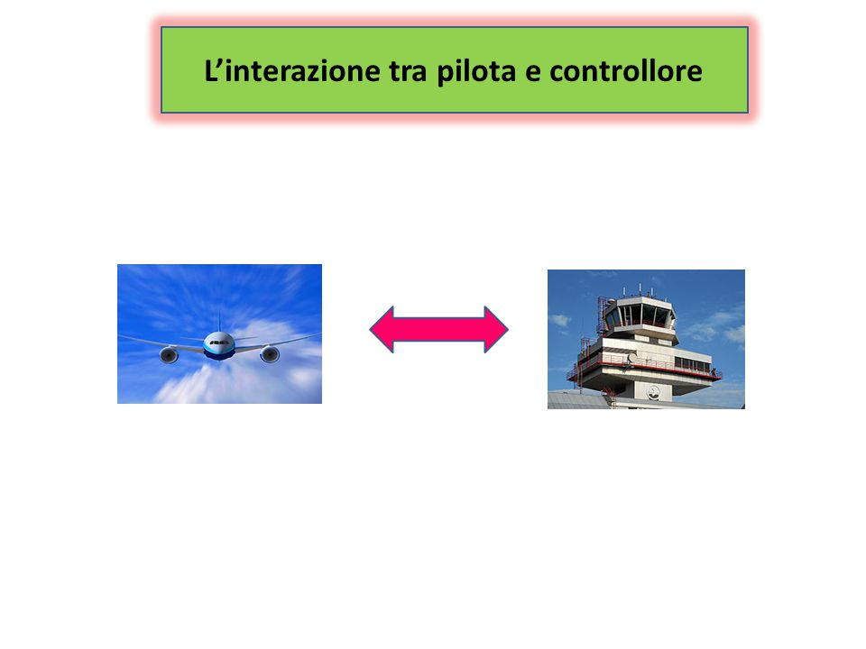 L'interazione tra pilota e controllore