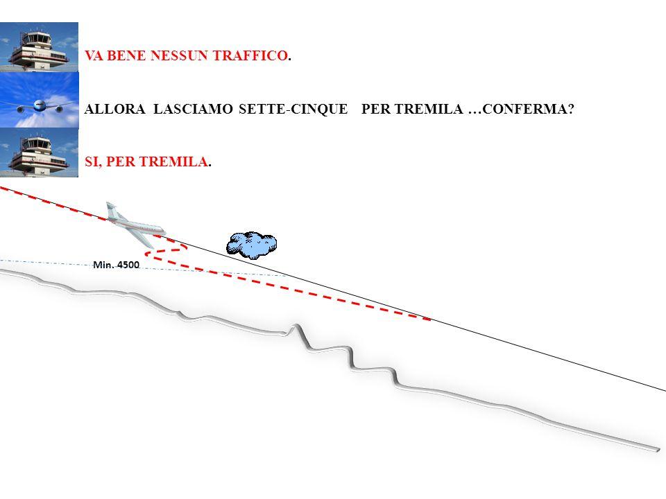 Min. 4500 VA BENE NESSUN TRAFFICO. ALLORA LASCIAMO SETTE-CINQUE PER TREMILA …CONFERMA? SI, PER TREMILA.