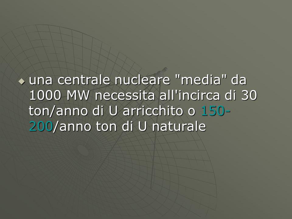  una centrale nucleare media da 1000 MW necessita all incirca di 30 ton/anno di U arricchito o 150- 200/anno ton di U naturale