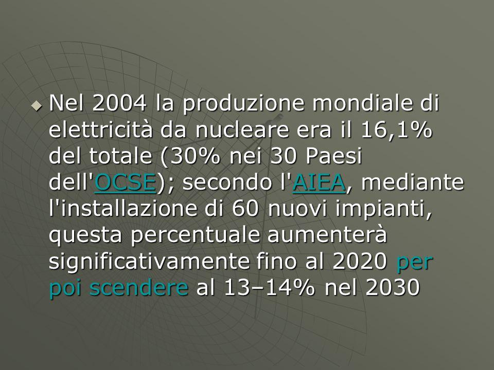  Nel 2004 la produzione mondiale di elettricità da nucleare era il 16,1% del totale (30% nei 30 Paesi dell OCSE); secondo l AIEA, mediante l installazione di 60 nuovi impianti, questa percentuale aumenterà significativamente fino al 2020 per poi scendere al 13–14% nel 2030 OCSEAIEAOCSEAIEA