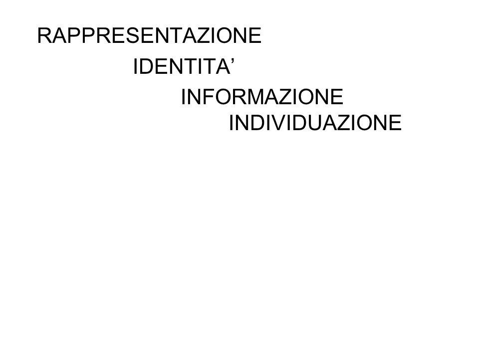 RAPPRESENTAZIONE IDENTITA' INFORMAZIONE INDIVIDUAZIONE