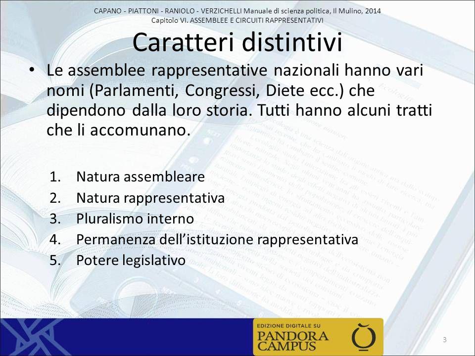 CAPANO - PIATTONI - RANIOLO - VERZICHELLI Manuale di scienza politica, Il Mulino, 2014 Capitolo VI. ASSEMBLEE E CIRCUITI RAPPRESENTATIVI Caratteri dis