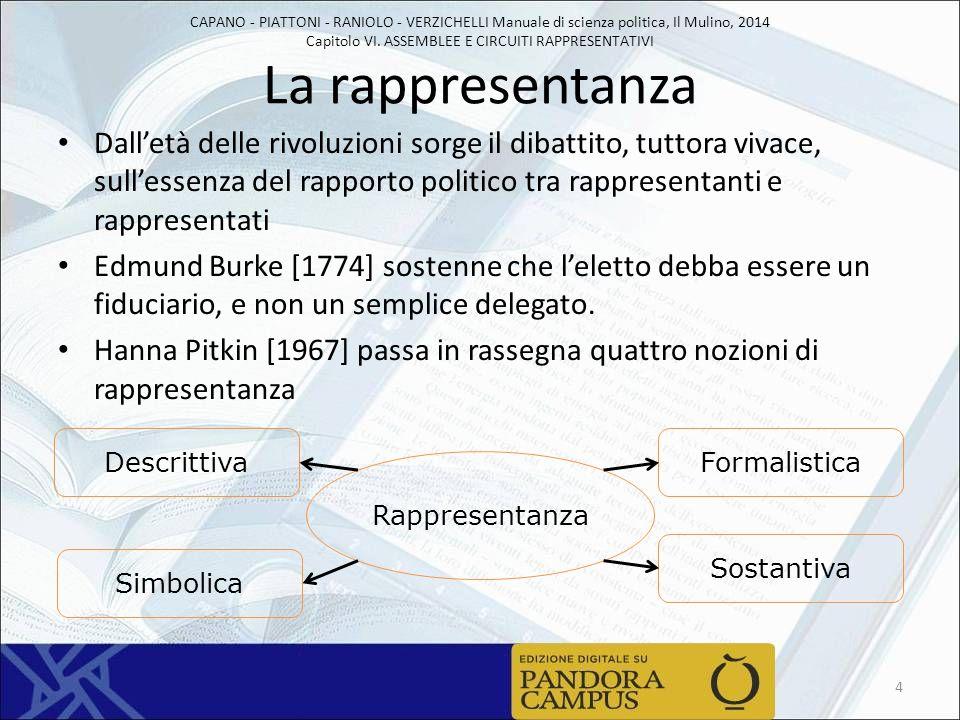 CAPANO - PIATTONI - RANIOLO - VERZICHELLI Manuale di scienza politica, Il Mulino, 2014 Capitolo VI. ASSEMBLEE E CIRCUITI RAPPRESENTATIVI La rappresent
