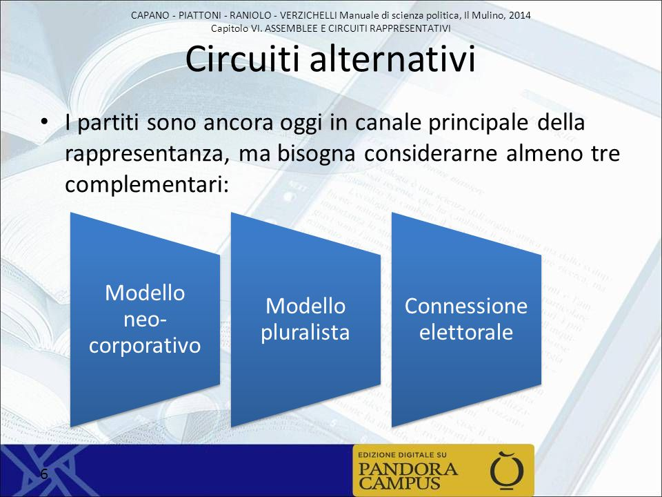 CAPANO - PIATTONI - RANIOLO - VERZICHELLI Manuale di scienza politica, Il Mulino, 2014 Capitolo VI. ASSEMBLEE E CIRCUITI RAPPRESENTATIVI Circuiti alte