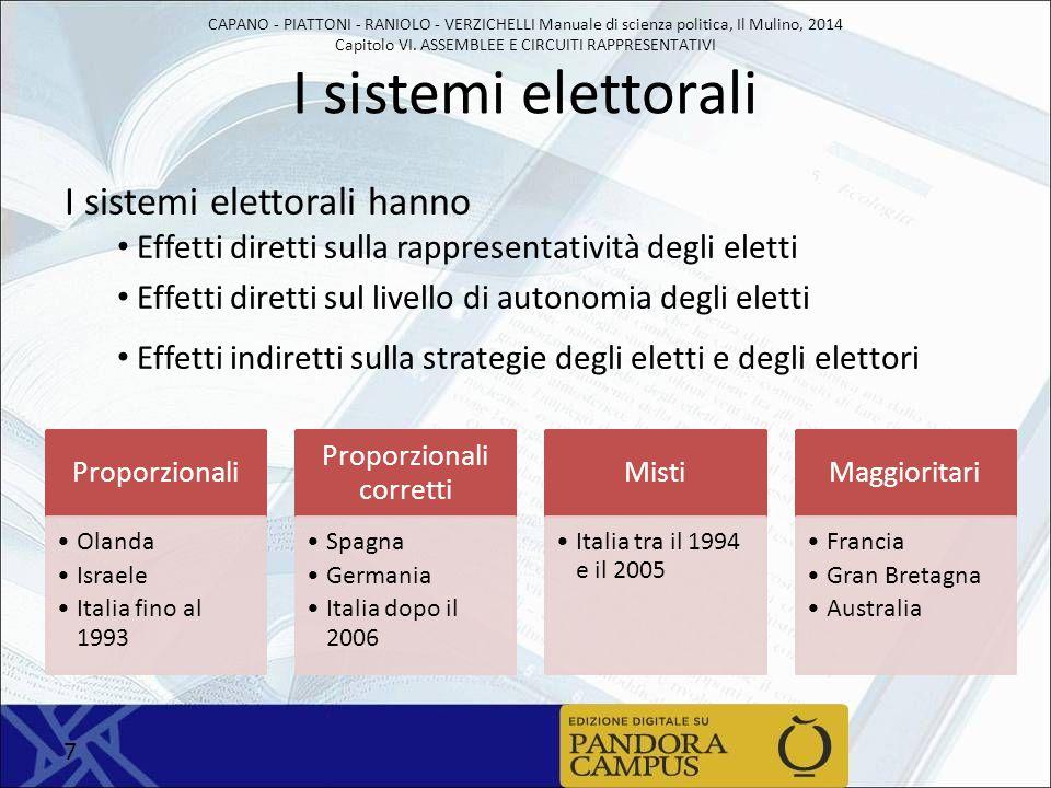CAPANO - PIATTONI - RANIOLO - VERZICHELLI Manuale di scienza politica, Il Mulino, 2014 Capitolo VI. ASSEMBLEE E CIRCUITI RAPPRESENTATIVI I sistemi ele