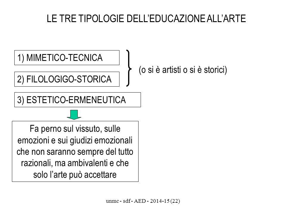 unmc - sdf - AED - 2014-15 (22) LE TRE TIPOLOGIE DELL'EDUCAZIONE ALL'ARTE 1) MIMETICO-TECNICA 2) FILOLOGIGO-STORICA 3) ESTETICO-ERMENEUTICA (o si è artisti o si è storici) Fa perno sul vissuto, sulle emozioni e sui giudizi emozionali che non saranno sempre del tutto razionali, ma ambivalenti e che solo l'arte può accettare