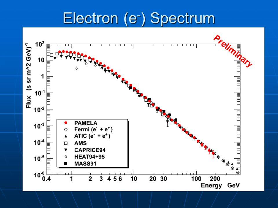 Preliminary Electron (e - ) Spectrum Preliminary