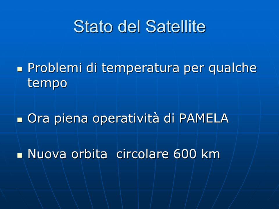 Stato del Satellite Problemi di temperatura per qualche tempo Problemi di temperatura per qualche tempo Ora piena operatività di PAMELA Ora piena operatività di PAMELA Nuova orbita circolare 600 km Nuova orbita circolare 600 km