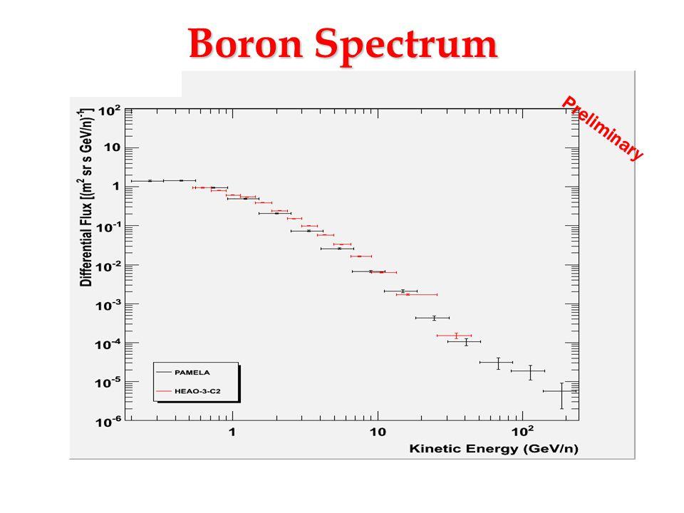 Boron Spectrum Preliminary