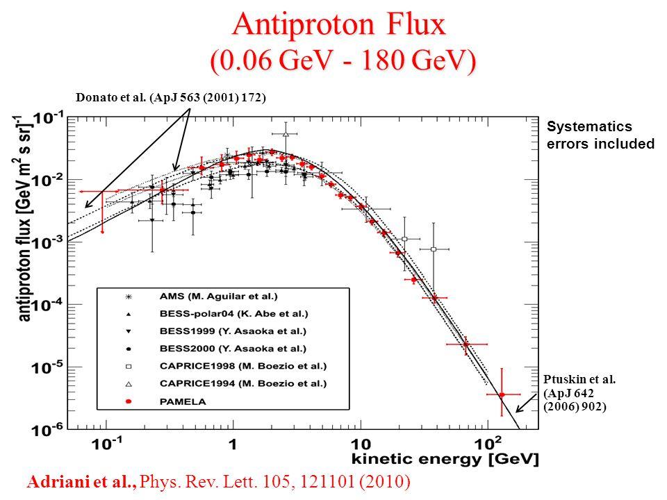 Antiproton Flux (0.06 GeV - 180 GeV) Donato et al.