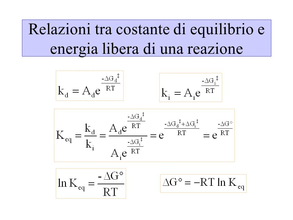 Relazioni tra costante di equilibrio e energia libera di una reazione