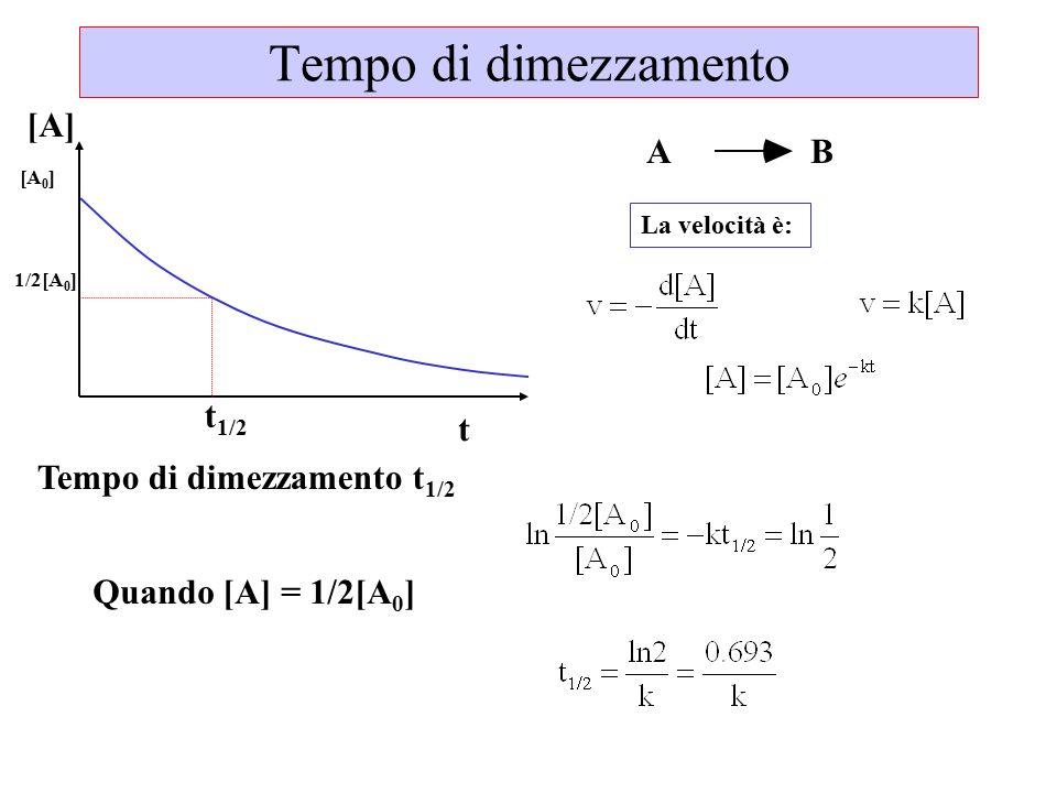 Tempo di dimezzamento [A] t La velocità è: A B Tempo di dimezzamento t 1/2 Quando [A] = 1/2[A 0 ] 1/2[A 0 ] [A 0 ] t 1/2