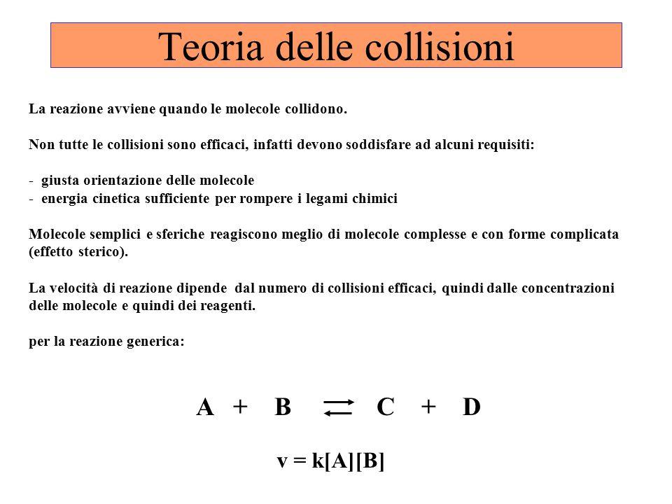 Teoria delle collisioni La reazione avviene quando le molecole collidono. Non tutte le collisioni sono efficaci, infatti devono soddisfare ad alcuni r