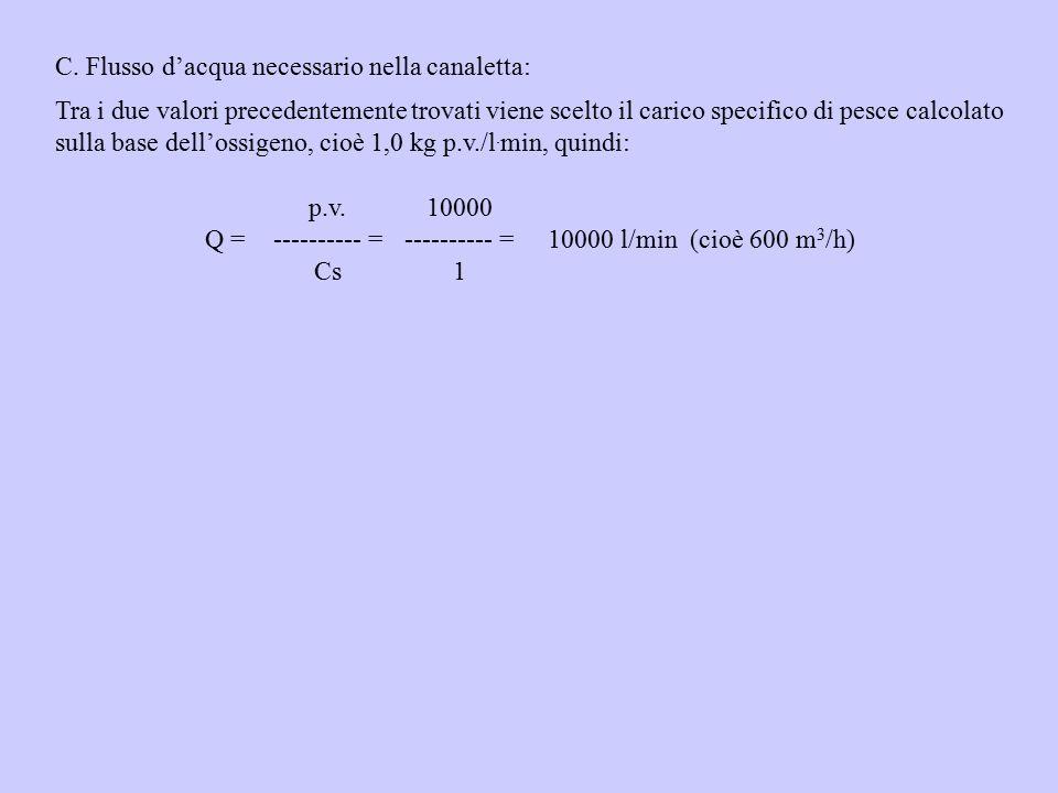 Tra i due valori precedentemente trovati viene scelto il carico specifico di pesce calcolato sulla base dell'ossigeno, cioè 1,0 kg p.v./l. min, quindi