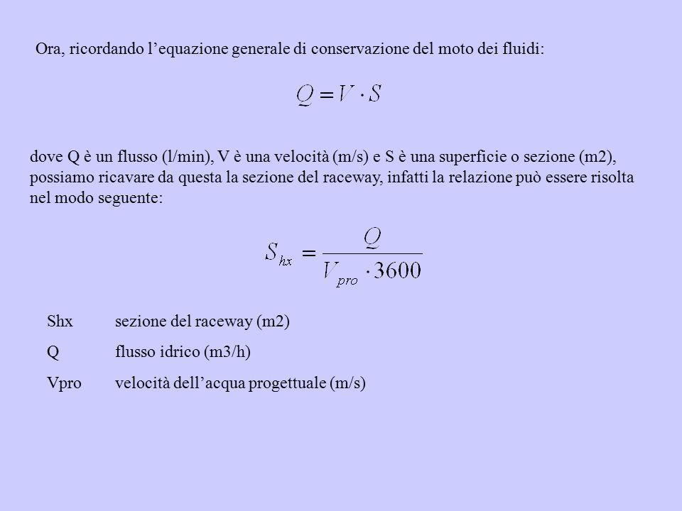 dove Q è un flusso (l/min), V è una velocità (m/s) e S è una superficie o sezione (m2), possiamo ricavare da questa la sezione del raceway, infatti la