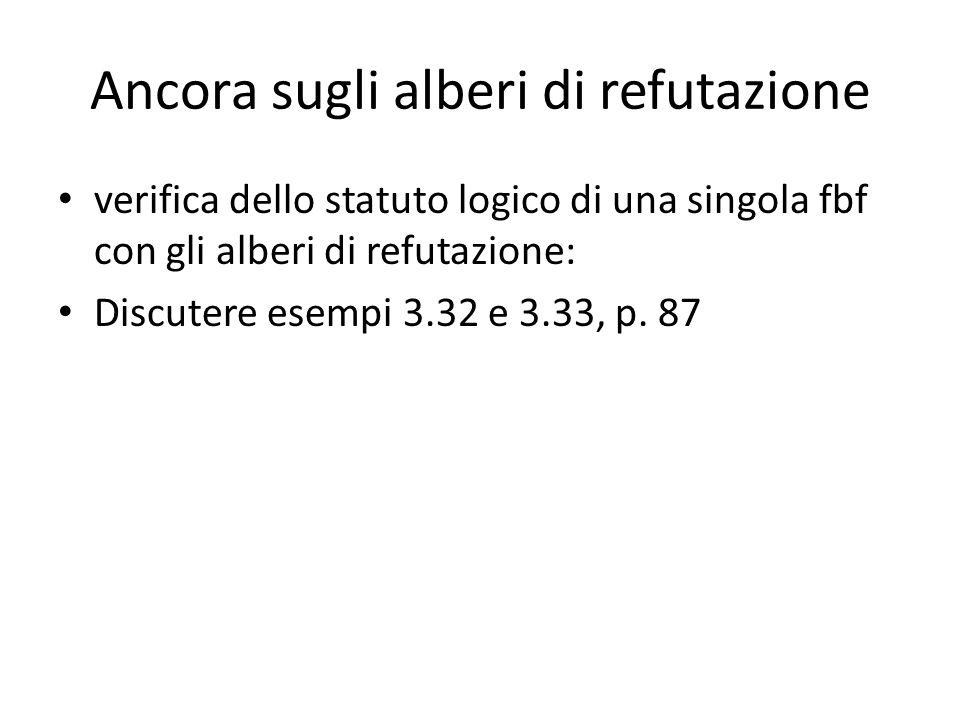 Ancora sugli alberi di refutazione verifica dello statuto logico di una singola fbf con gli alberi di refutazione: Discutere esempi 3.32 e 3.33, p. 87