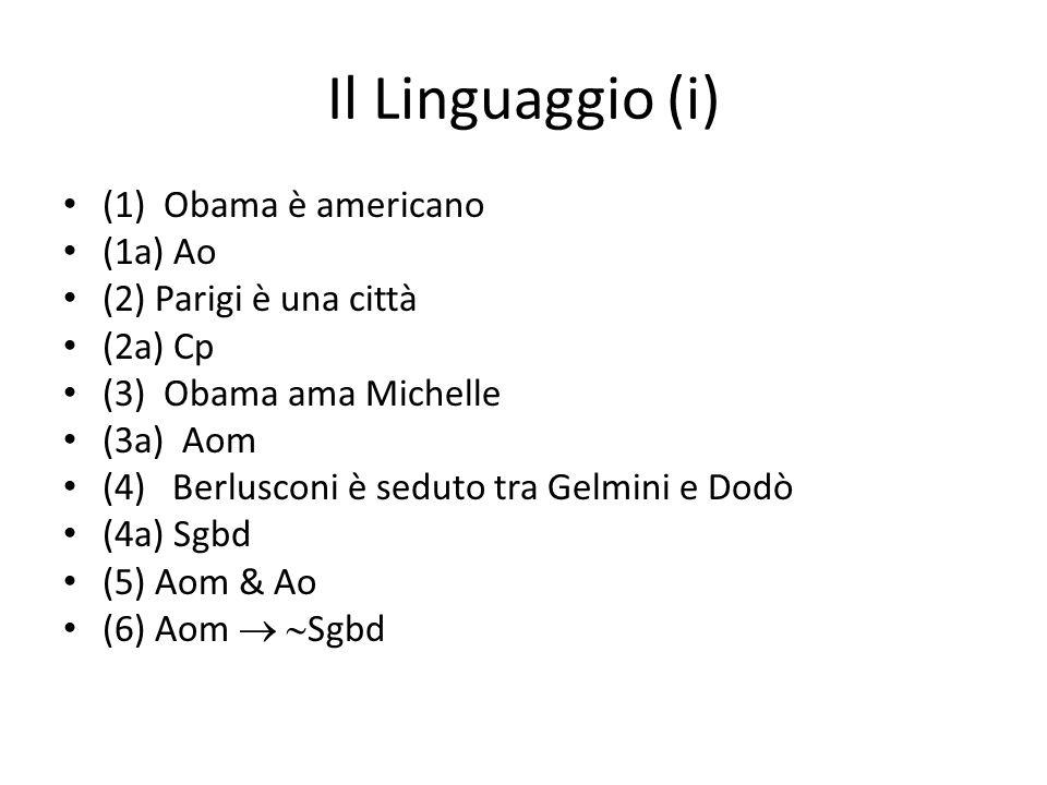 Il Linguaggio (i) (1) Obama è americano (1a) Ao (2) Parigi è una città (2a) Cp (3) Obama ama Michelle (3a) Aom (4) Berlusconi è seduto tra Gelmini e Dodò (4a) Sgbd (5) Aom & Ao (6) Aom   Sgbd