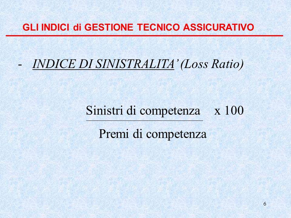 6 GLI INDICI di GESTIONE TECNICO ASSICURATIVO -INDICE DI SINISTRALITA' (Loss Ratio) Sinistri di competenza x 100 Premi di competenza