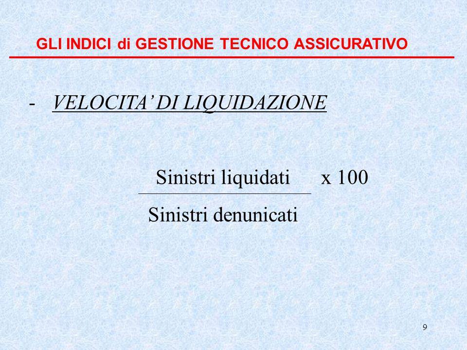 9 GLI INDICI di GESTIONE TECNICO ASSICURATIVO -VELOCITA' DI LIQUIDAZIONE Sinistri liquidati x 100 Sinistri denunicati