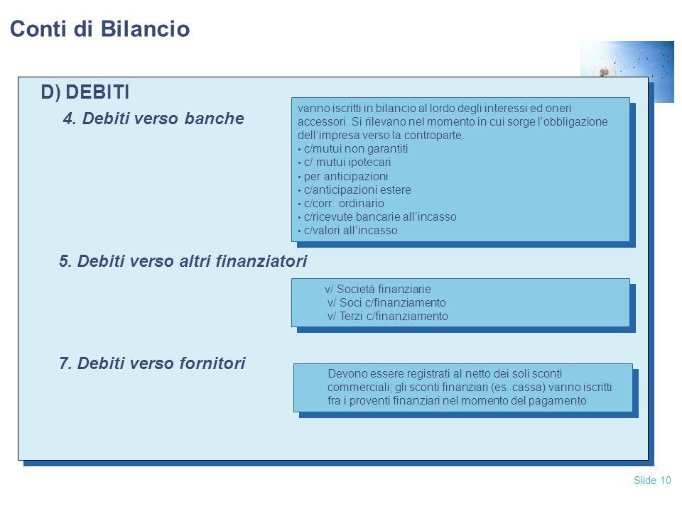 Slide 10 D) DEBITI 4. Debiti verso banche 5. Debiti verso altri finanziatori 7. Debiti verso fornitori D) DEBITI 4. Debiti verso banche 5. Debiti vers