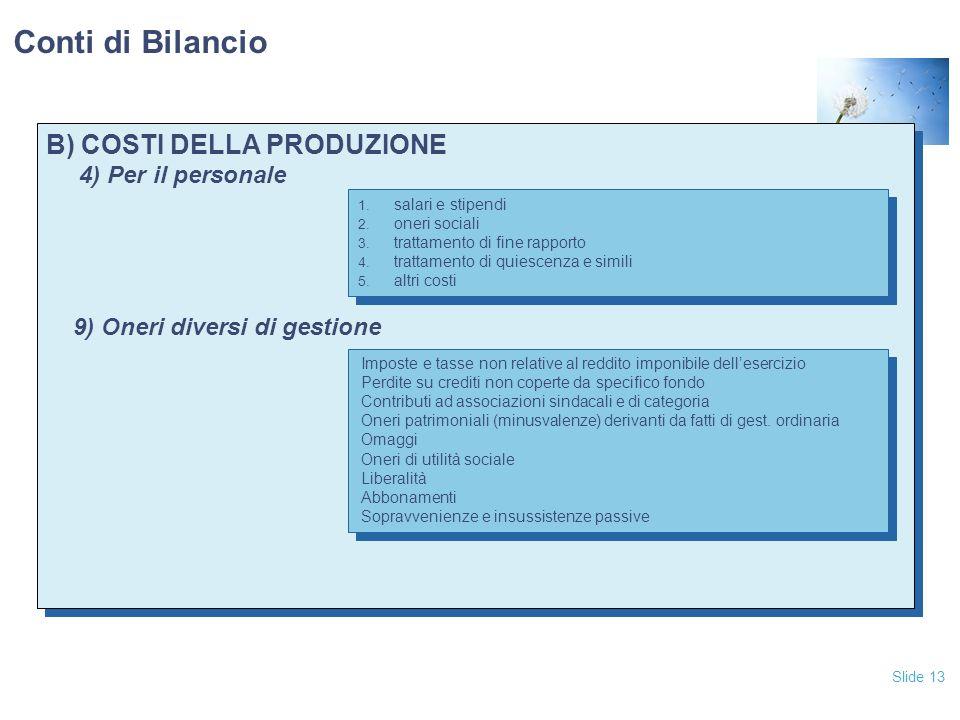 Slide 13 B) COSTI DELLA PRODUZIONE 4) Per il personale 9) Oneri diversi di gestione B) COSTI DELLA PRODUZIONE 4) Per il personale 9) Oneri diversi di gestione Conti di Bilancio 1.