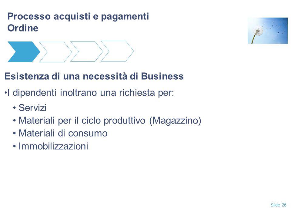 Slide 26 Processo acquisti e pagamenti Ordine Esistenza di una necessità di Business I dipendenti inoltrano una richiesta per: Servizi Materiali per il ciclo produttivo (Magazzino) Materiali di consumo Immobilizzazioni