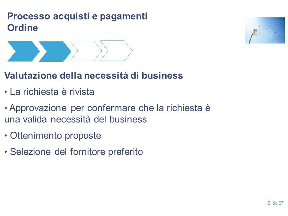 Slide 27 Processo acquisti e pagamenti Ordine Valutazione della necessità di business La richiesta è rivista Approvazione per confermare che la richiesta è una valida necessità del business Ottenimento proposte Selezione del fornitore preferito