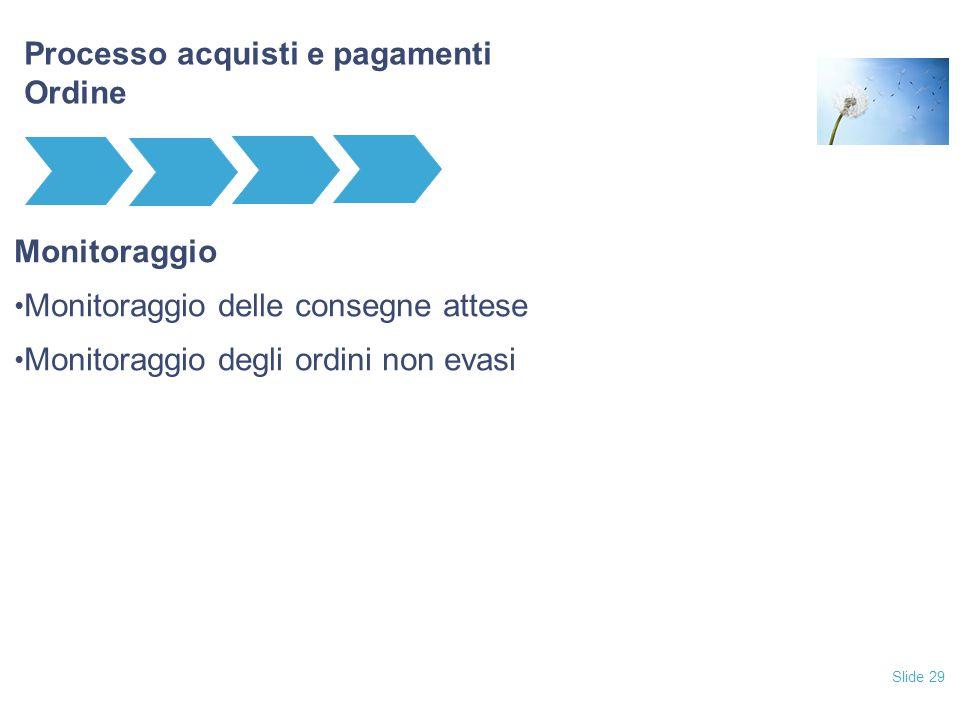 Slide 29 Processo acquisti e pagamenti Ordine Monitoraggio Monitoraggio delle consegne attese Monitoraggio degli ordini non evasi