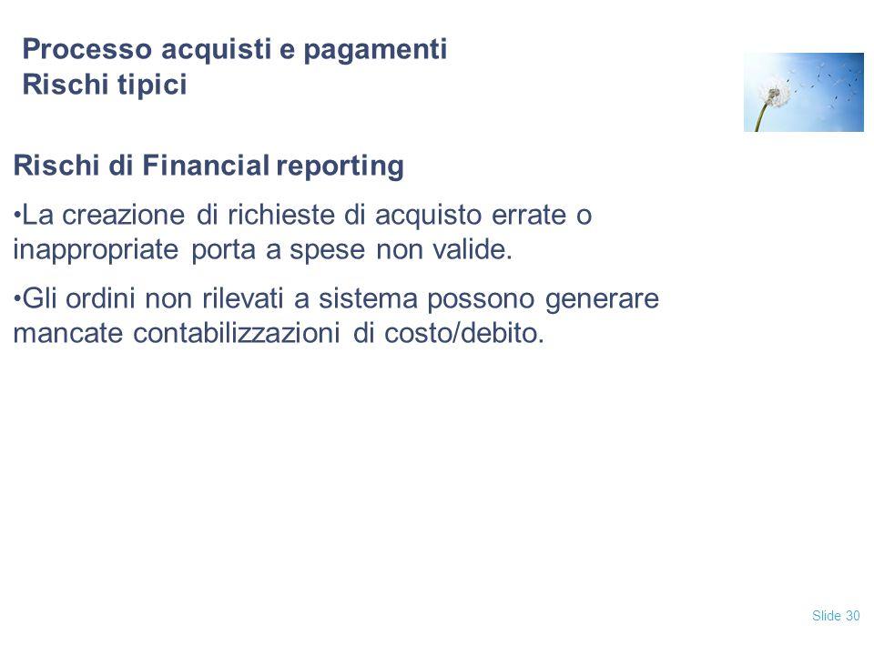 Slide 30 Processo acquisti e pagamenti Rischi tipici Rischi di Financial reporting La creazione di richieste di acquisto errate o inappropriate porta a spese non valide.