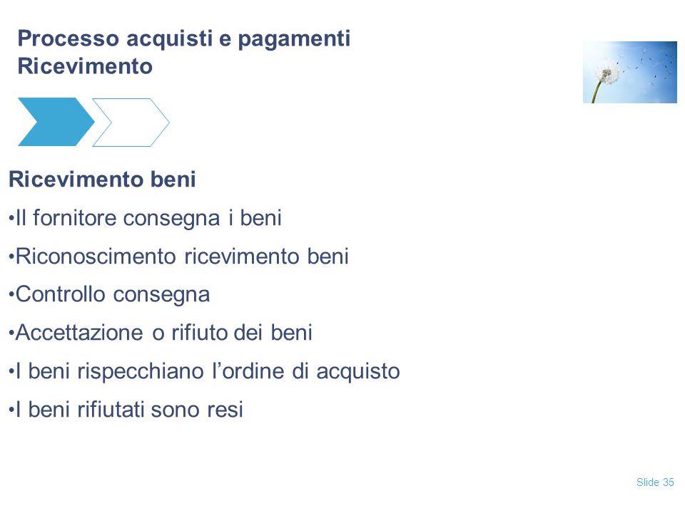 Slide 35 Processo acquisti e pagamenti Ricevimento Ricevimento beni Il fornitore consegna i beni Riconoscimento ricevimento beni Controllo consegna Ac