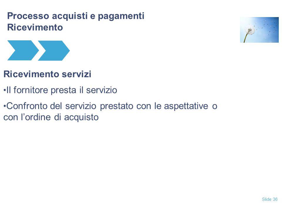 Slide 36 Processo acquisti e pagamenti Ricevimento Ricevimento servizi Il fornitore presta il servizio Confronto del servizio prestato con le aspettative o con l'ordine di acquisto