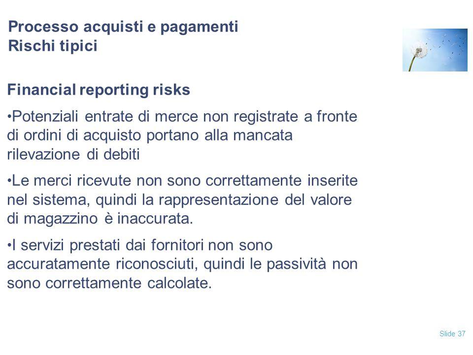Slide 37 Processo acquisti e pagamenti Rischi tipici Financial reporting risks Potenziali entrate di merce non registrate a fronte di ordini di acquis