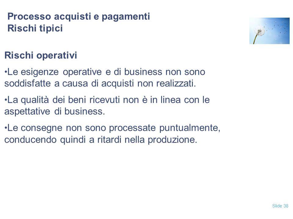 Slide 38 Processo acquisti e pagamenti Rischi tipici Rischi operativi Le esigenze operative e di business non sono soddisfatte a causa di acquisti non