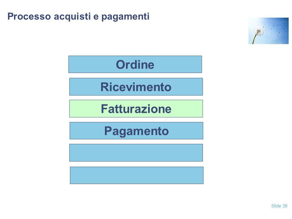 Slide 39 Processo acquisti e pagamenti Fatturazione Pagamento Ricevimento Ordine