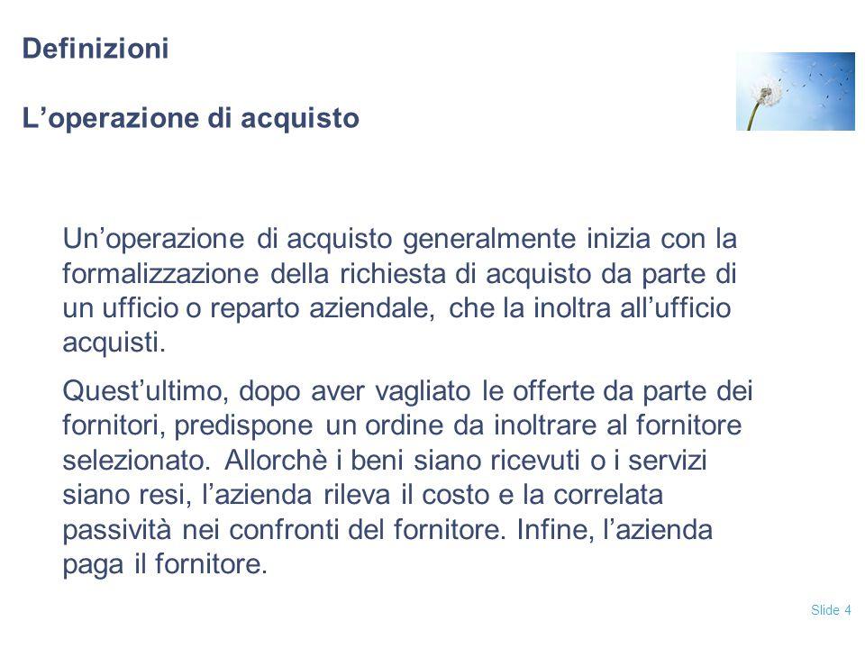 Slide 4 Definizioni L'operazione di acquisto Un'operazione di acquisto generalmente inizia con la formalizzazione della richiesta di acquisto da parte