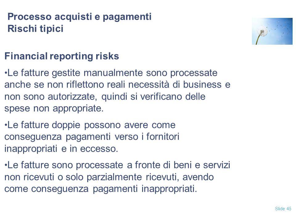 Slide 45 Processo acquisti e pagamenti Rischi tipici Financial reporting risks Le fatture gestite manualmente sono processate anche se non riflettono
