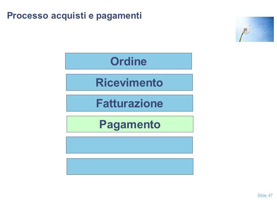Slide 47 Processo acquisti e pagamenti Fatturazione Pagamento Ricevimento Ordine