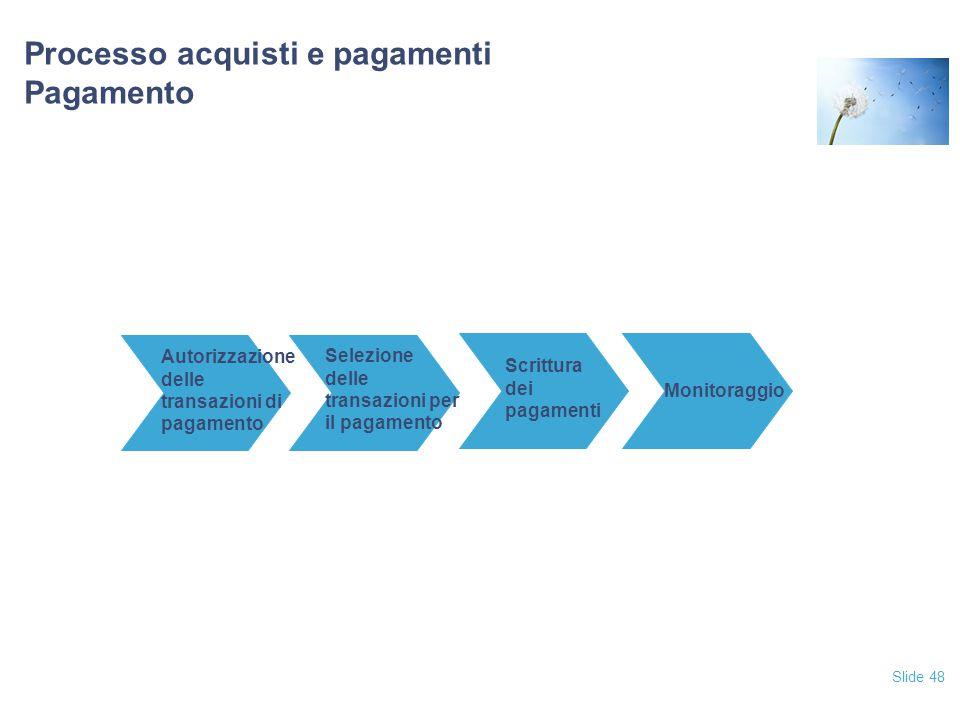 Slide 48 Processo acquisti e pagamenti Pagamento Autorizzazione delle transazioni di pagamento Selezione delle transazioni per il pagamento Scrittura dei pagamenti Monitoraggio