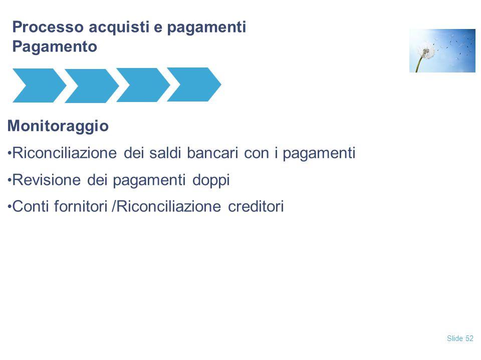 Slide 52 Processo acquisti e pagamenti Pagamento Monitoraggio Riconciliazione dei saldi bancari con i pagamenti Revisione dei pagamenti doppi Conti fornitori /Riconciliazione creditori